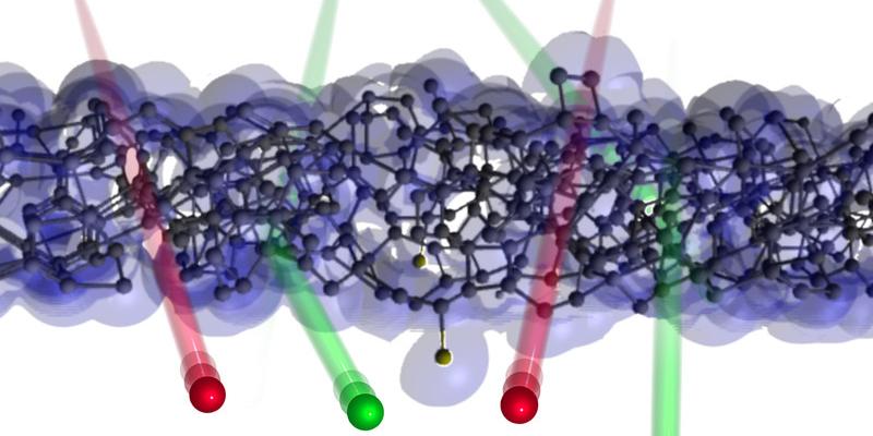 ioni membrana